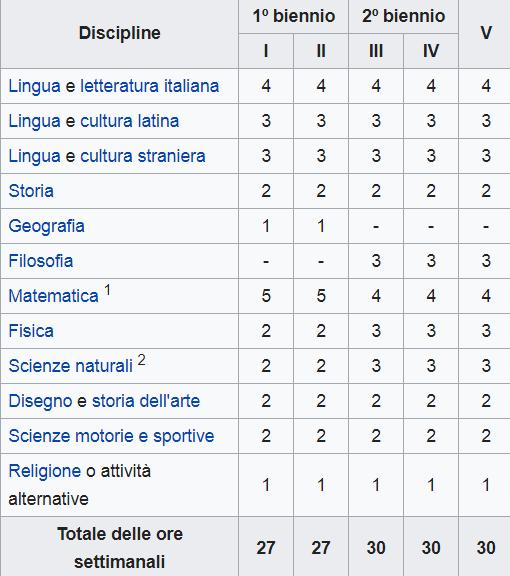 liceo_scientifico_programma