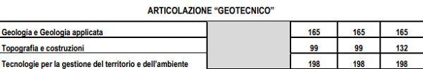 piano_di_studi_geotecnico