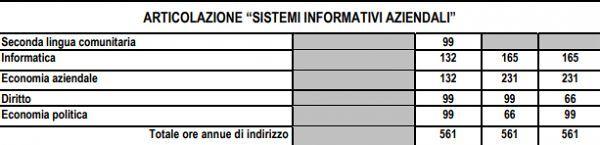 sistemi_informativi_aziendali